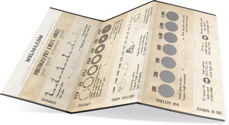 Photography Cheat Sheet Pocket Card, 7 powerful strategies